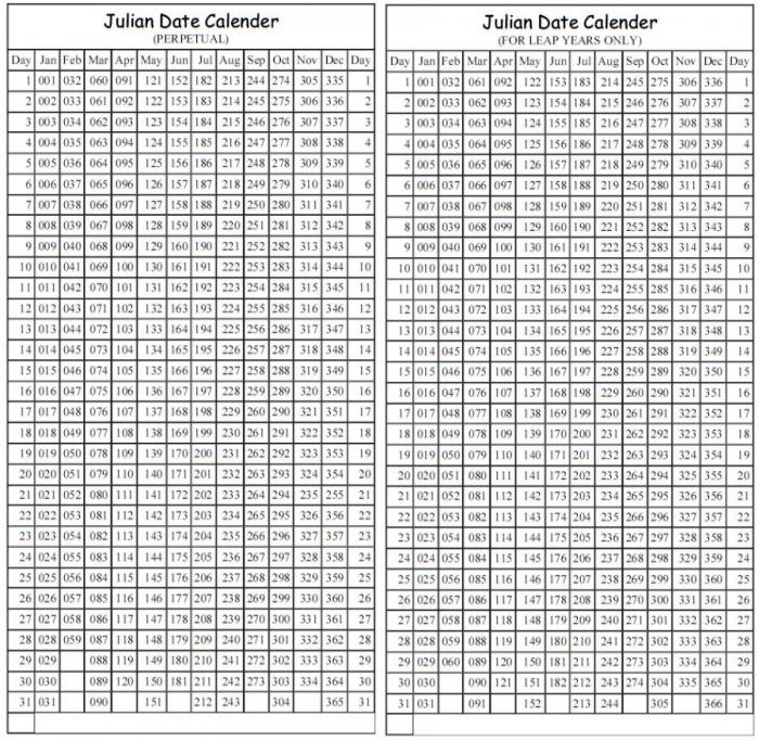 40 printable julian calendar 2018 entire printable julian calendar