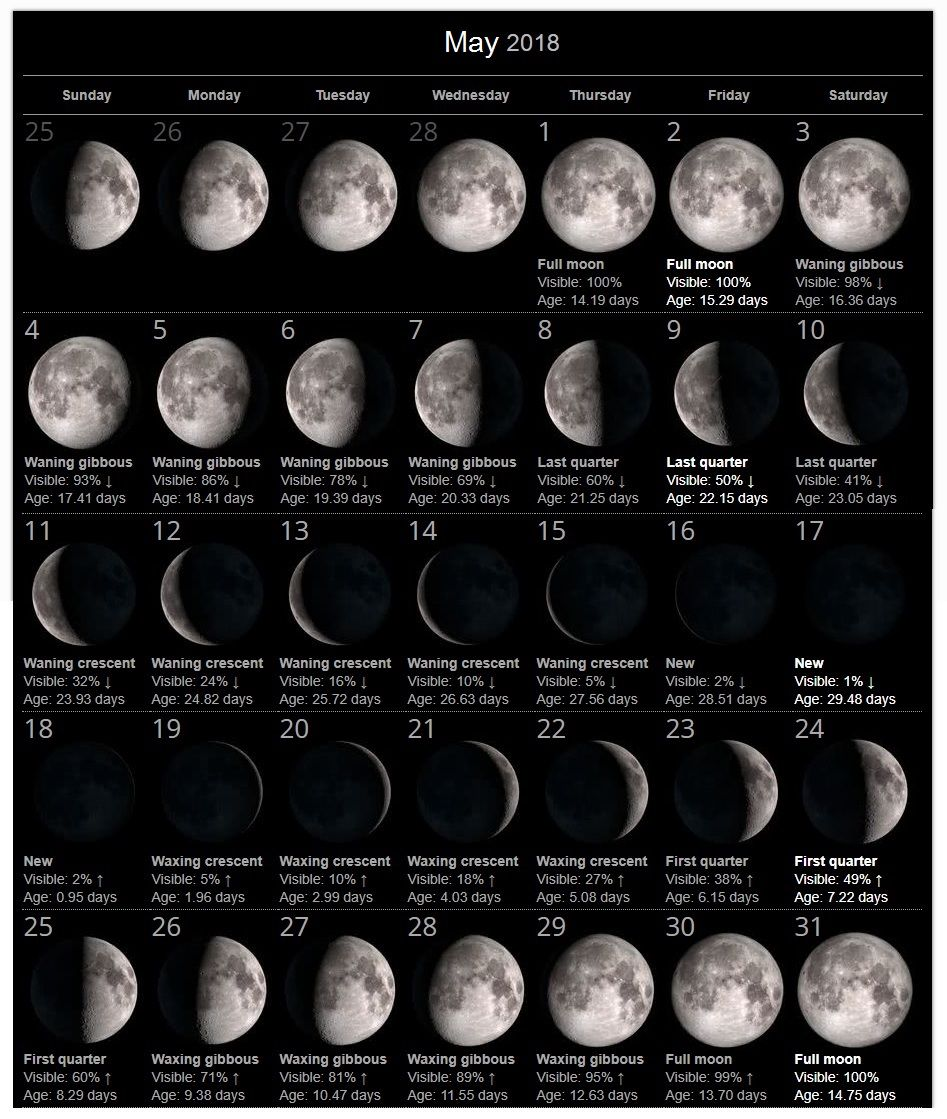 http://zhonggdjw.com/may 2018 moon printable calendar.html May