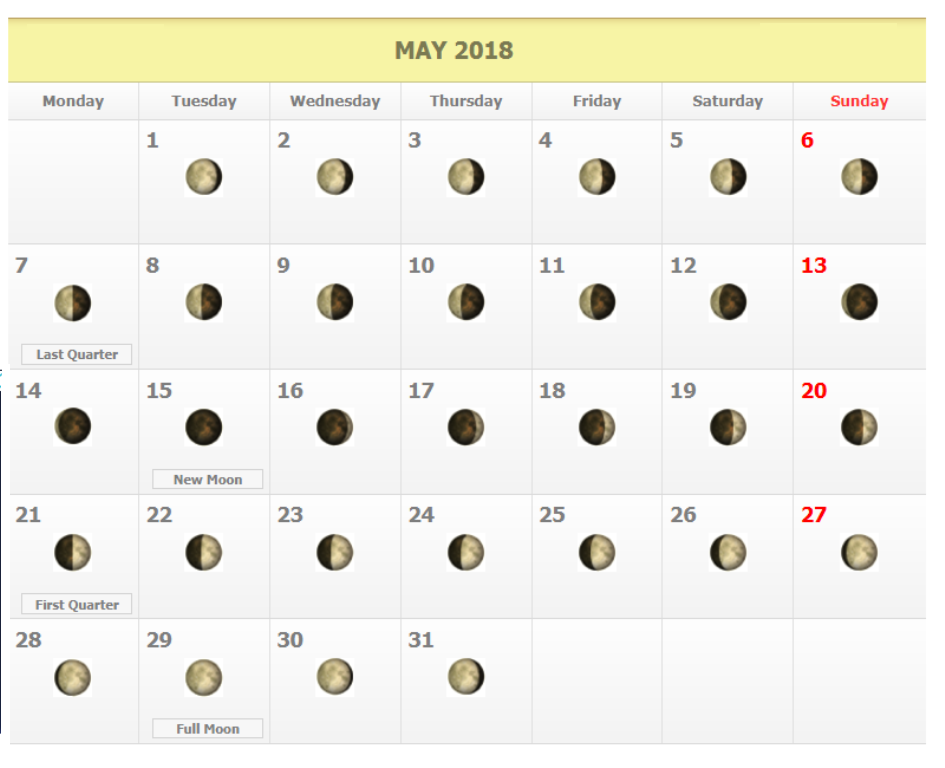 Calendars News — Moon Phases May 2018 Full Moon and New Moon for