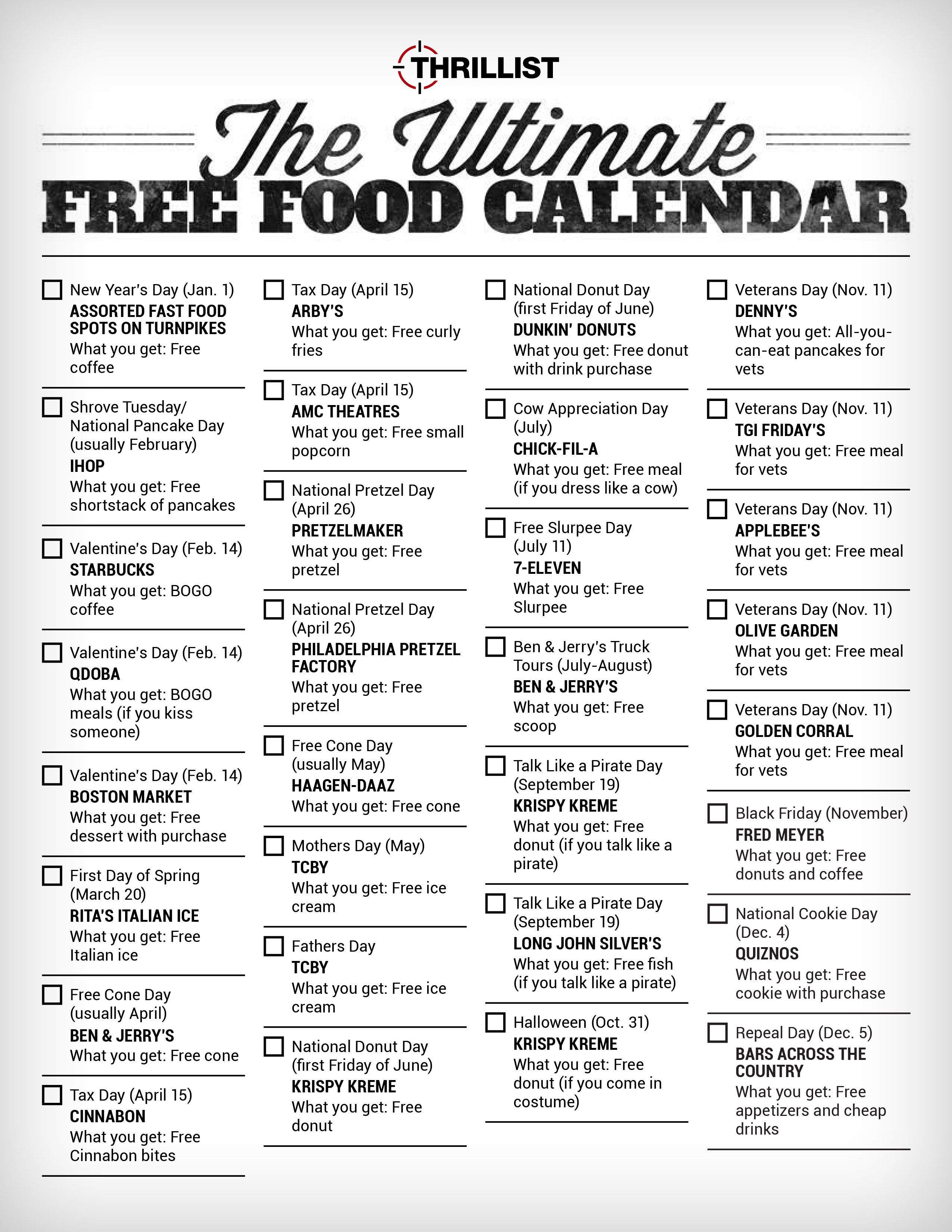 Pin by Esther Kim on Useful Information in 2019 | National food