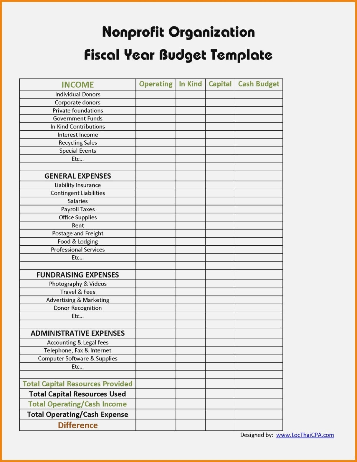 10 Treasurers Report Template In 2020 (With Images) | Budget