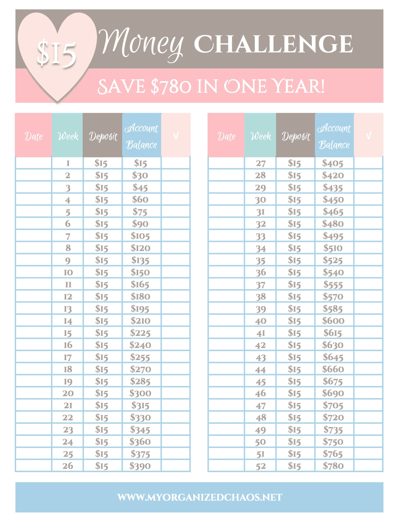 2 Easy Money Savings Challenges - My Organized Chaos