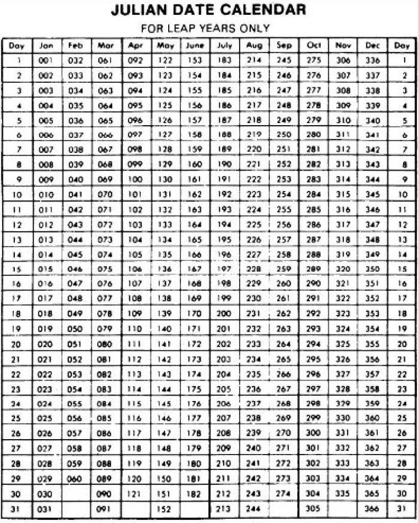 2020 Yearly Calendar With Julian Dates - Calendar