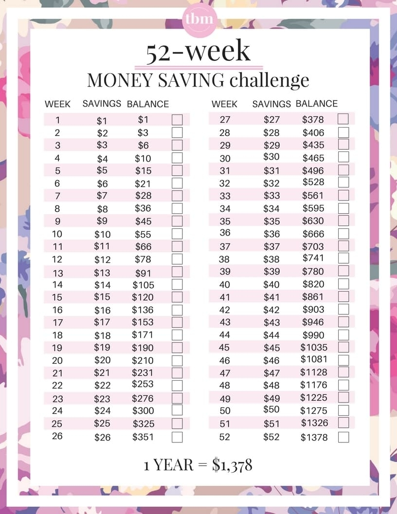4 Money Saving Challenges For Small Budgets - The Budget Mom