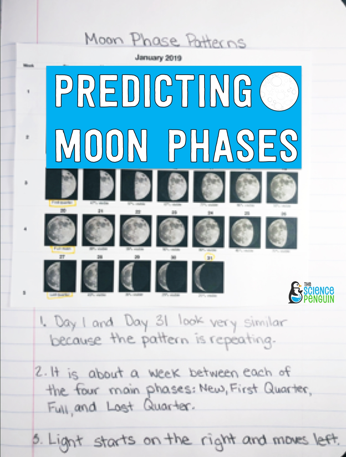 5 Ideas To Teach Students About Moon Phases — The Science