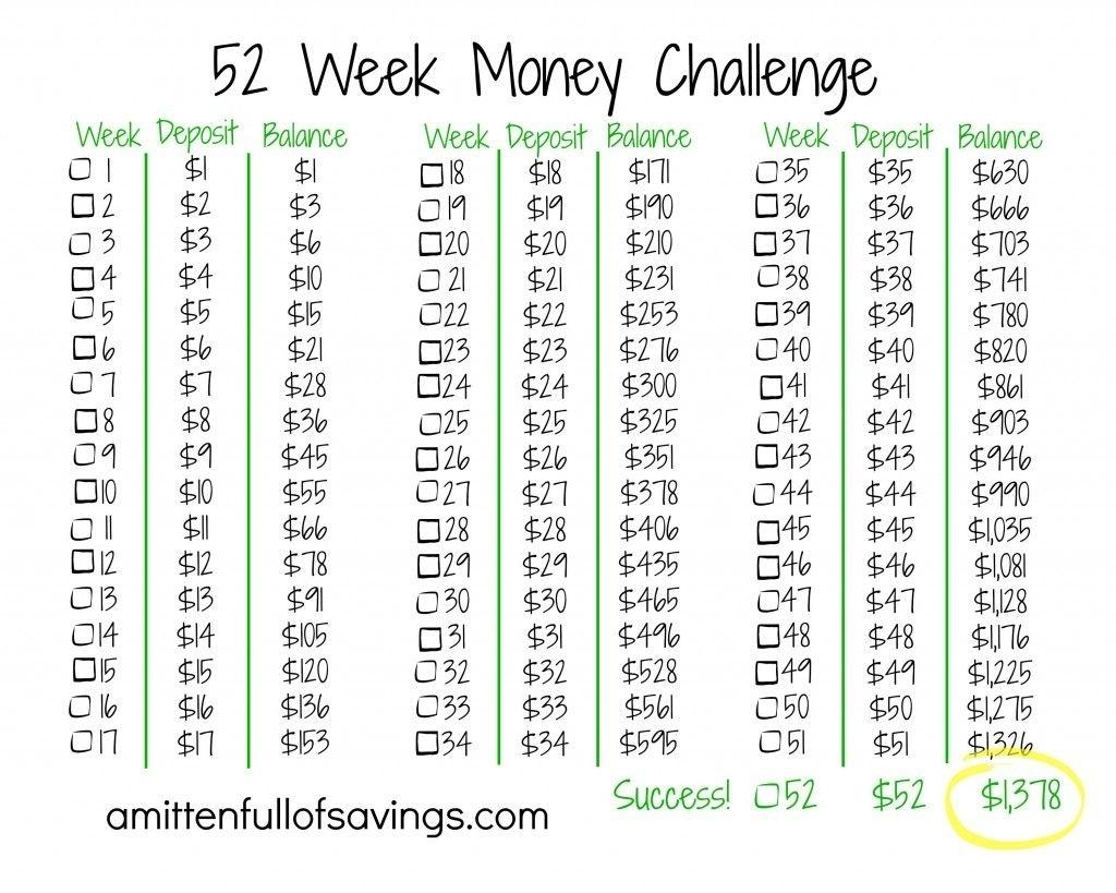 52 Week Savings Calculator (With Images) | Money Saving Plan