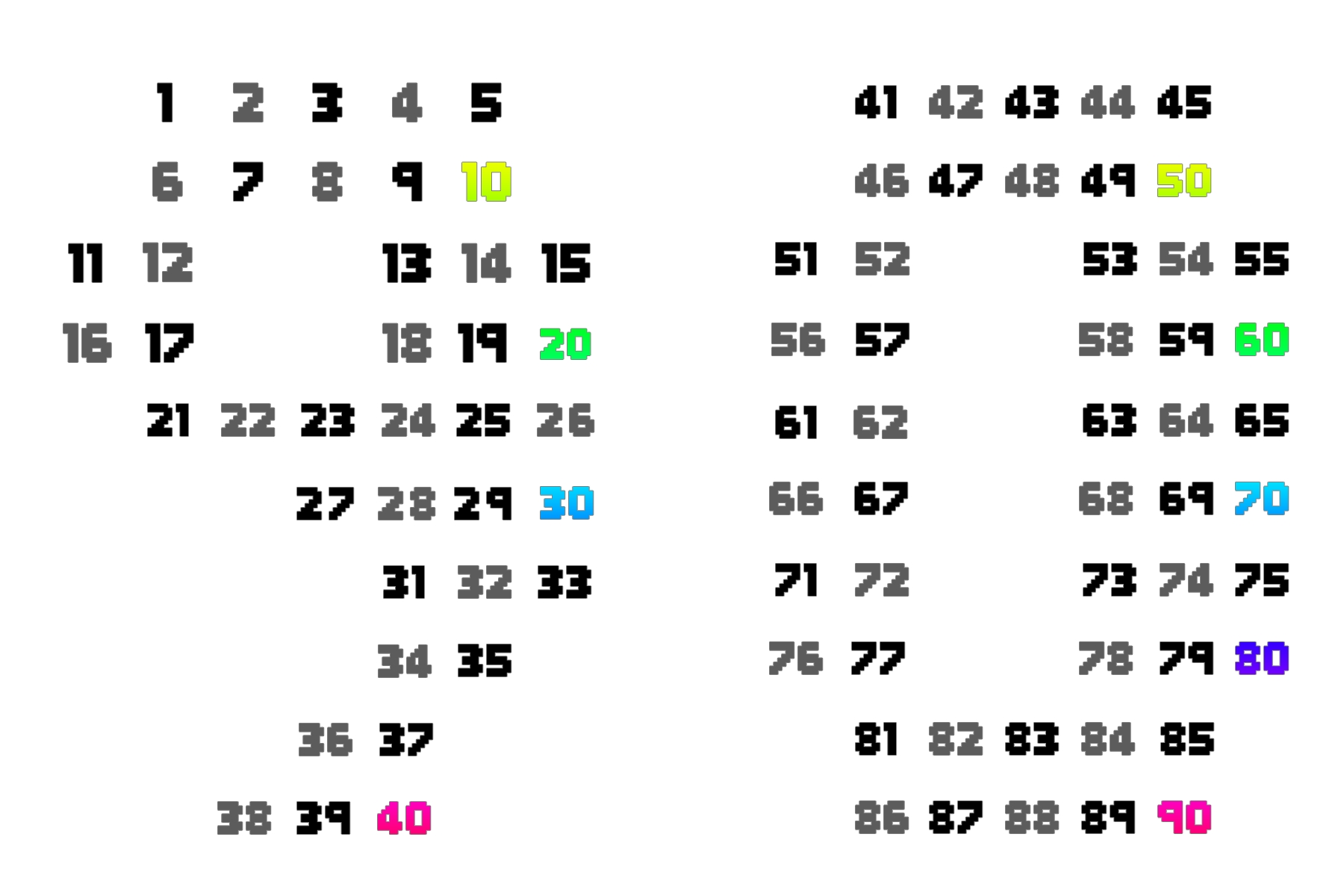 A Numeric 90-Day Calendar Designed To Help You Succeed : Nofap