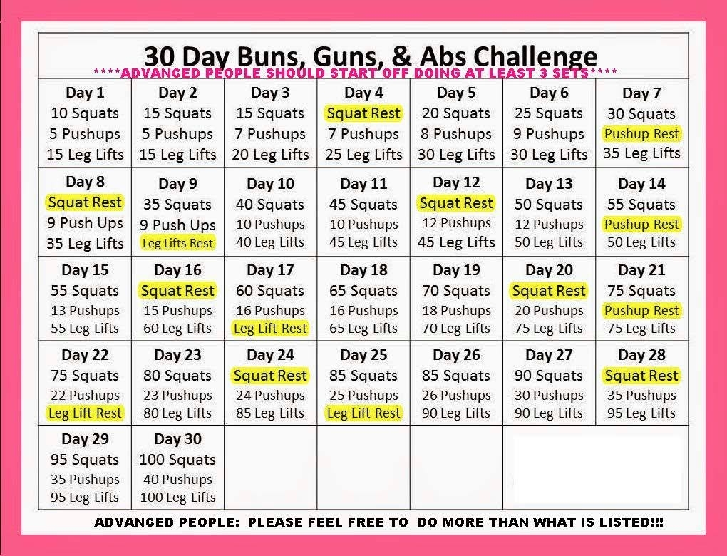 "Abs, Buns And Guns"" - 30 Day Progressive Challenge"