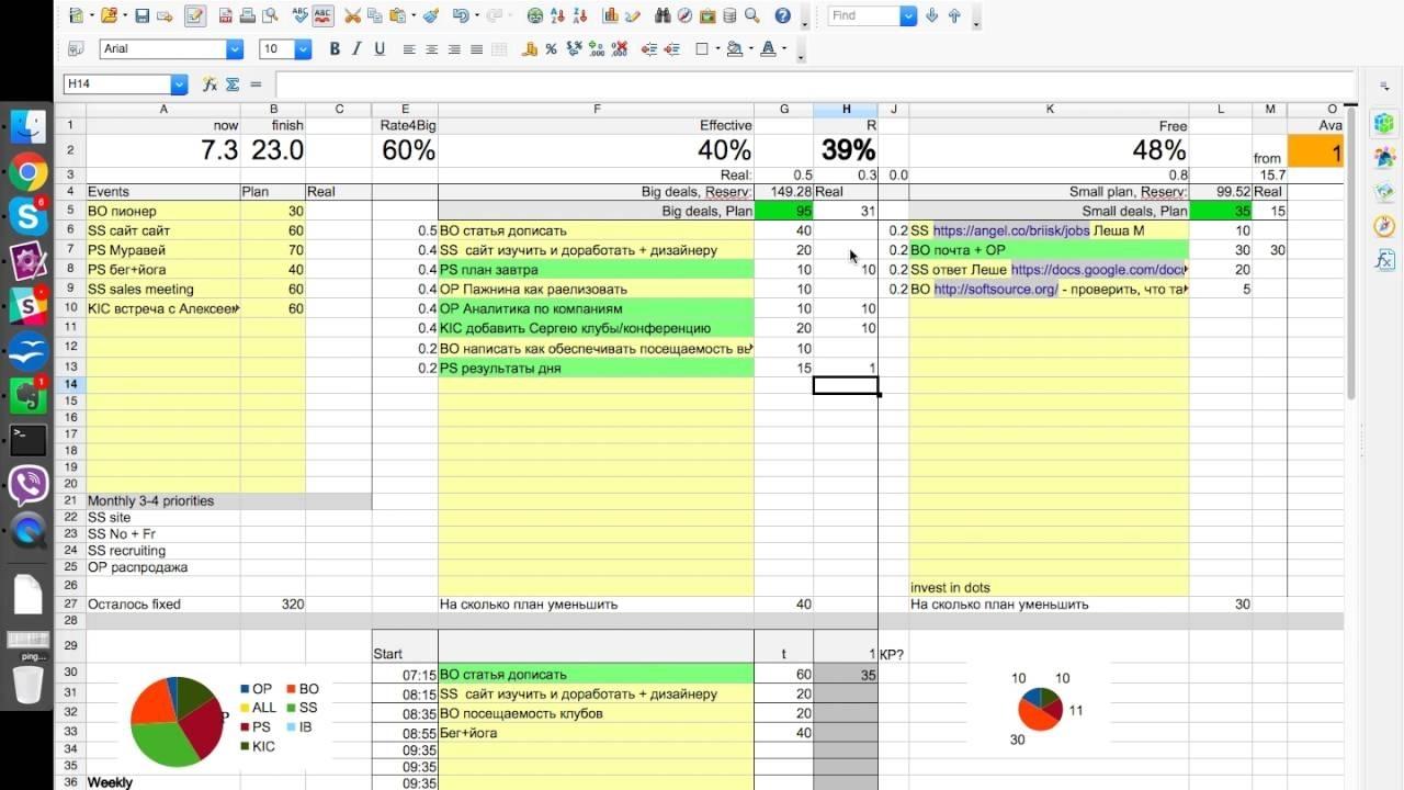 Планирование Времени С Помощью Таблицы Microsoft Excel