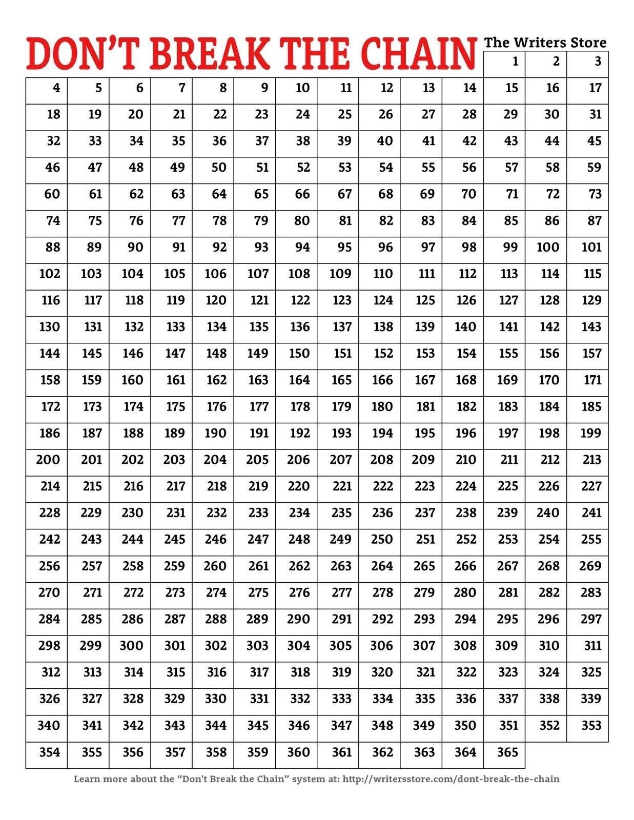 Dont-Break-The-Chain-Calendar-365-Year | Goal Charts, Broken