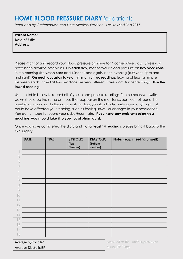 Free Blood Pressure Log Templates (And Tracker Sheets)