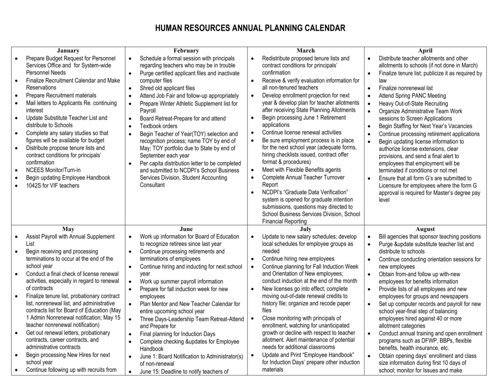 Human Resources Annual Planning Calendar