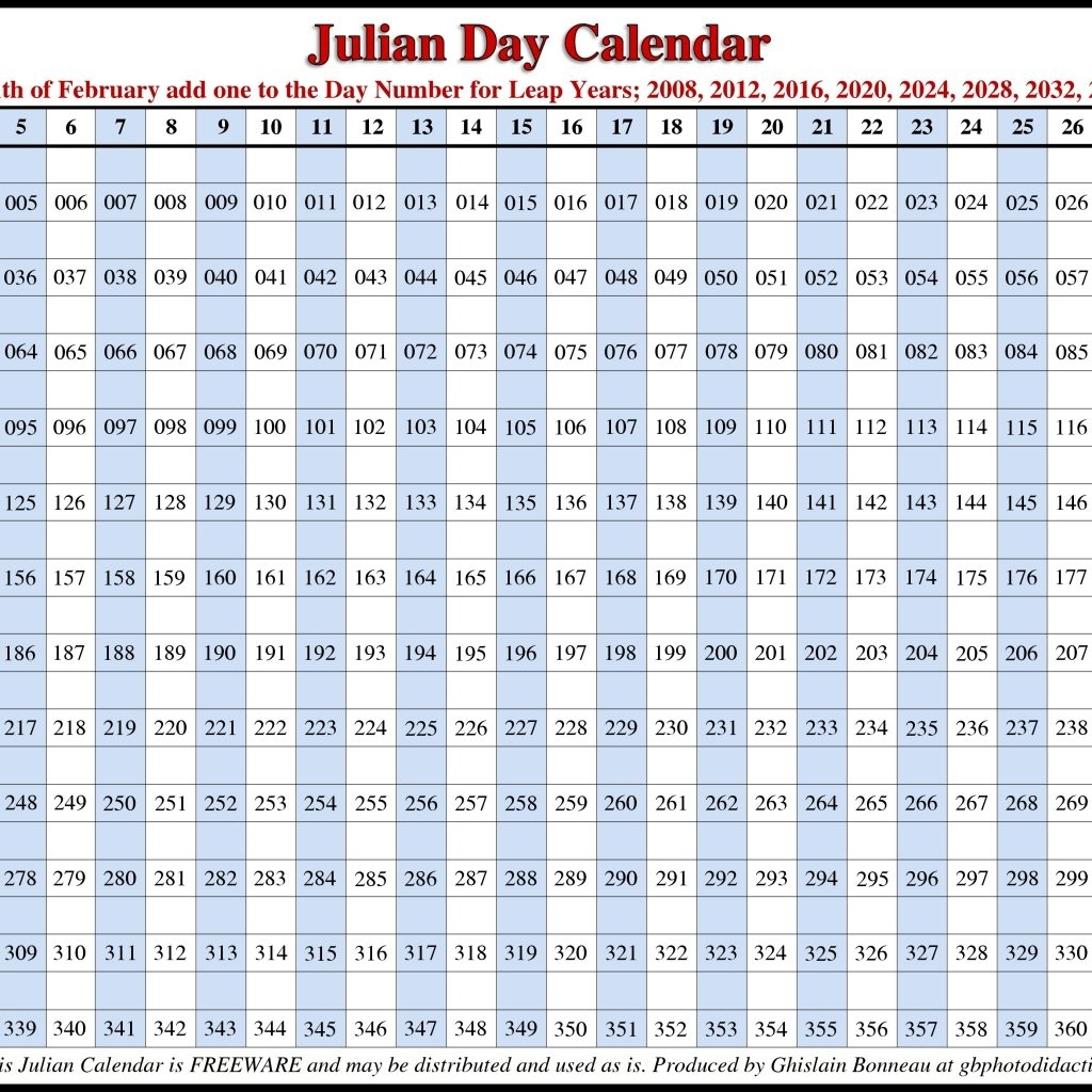 Julian Calendar 2017 | Templates Free Printable
