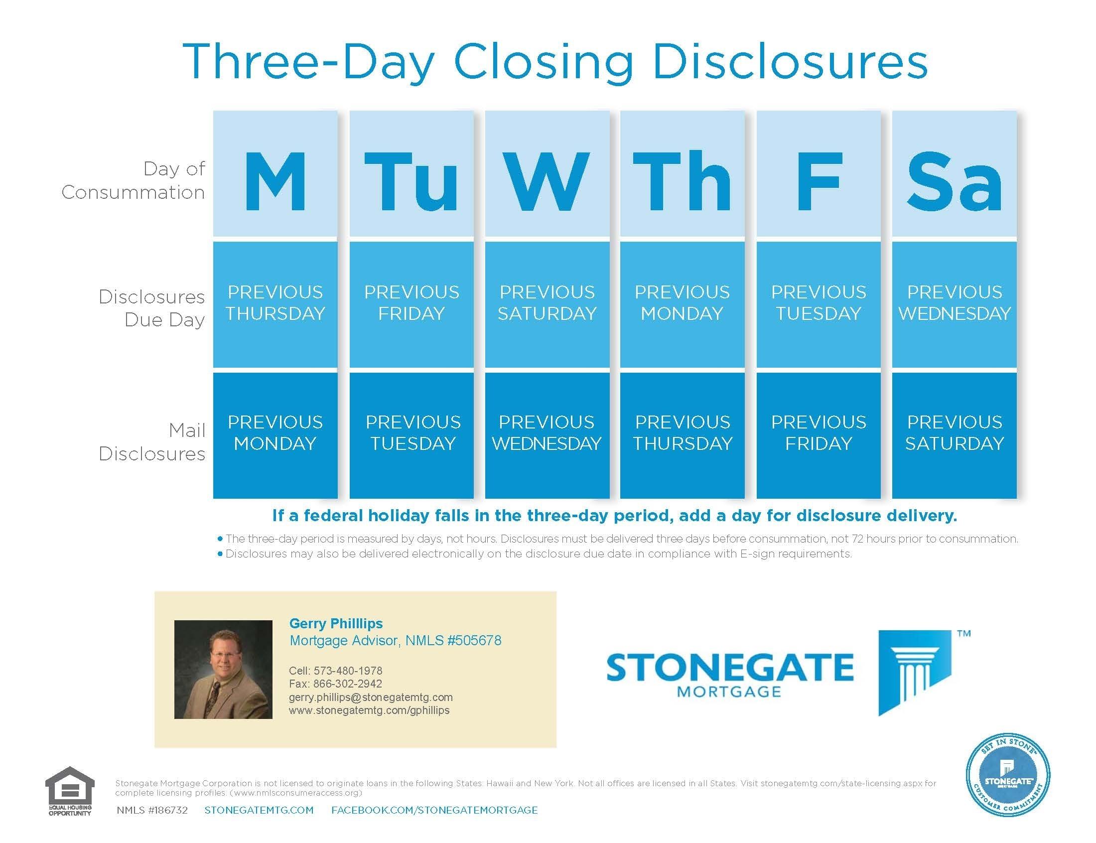 Meet Your Closing Dates The Trid Calendar