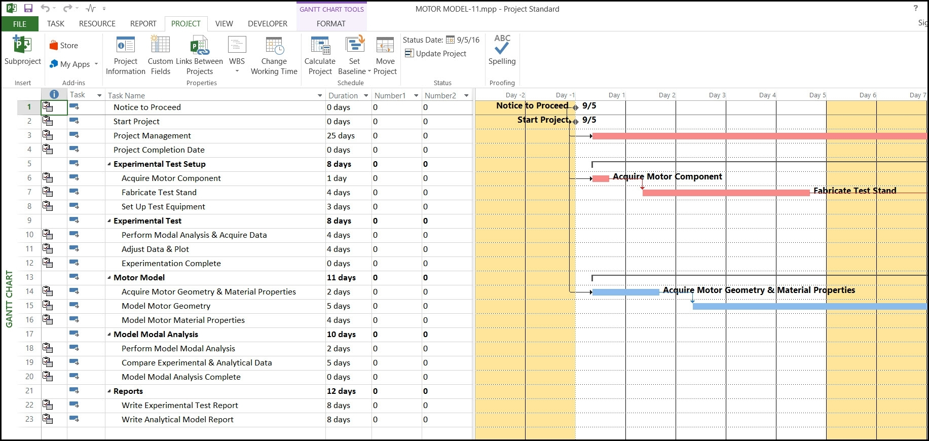 Microsoft Project And Displaying Task Table Ordinal Day Columns