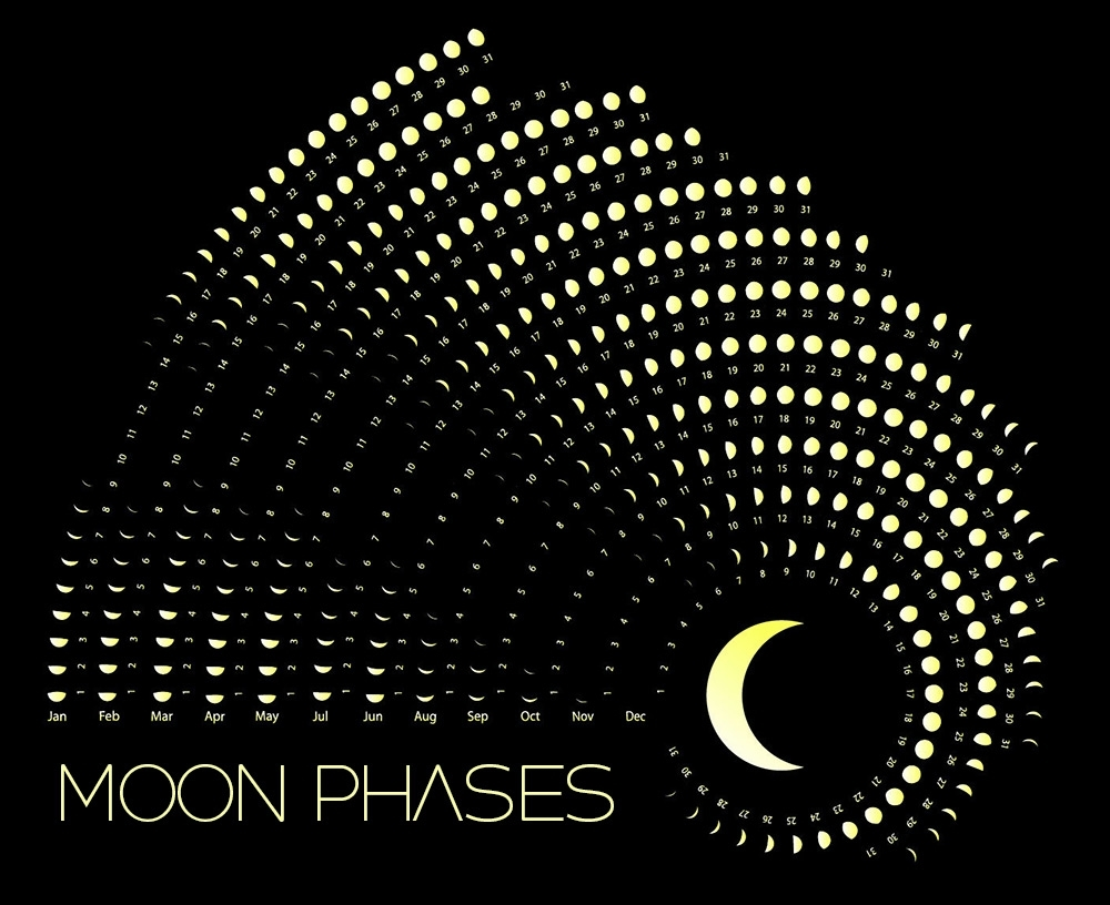 Moon Phases Calendar - June, 2020