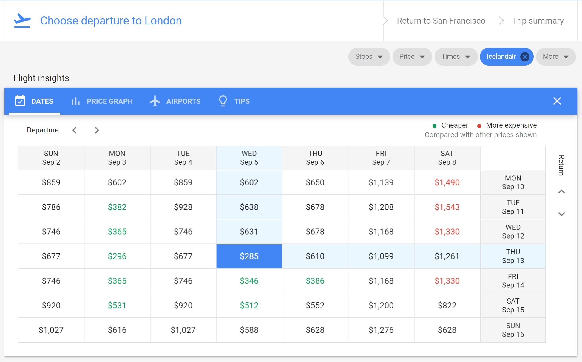 Navigating New Google Flights Fare Calendar, Fare Matrix And