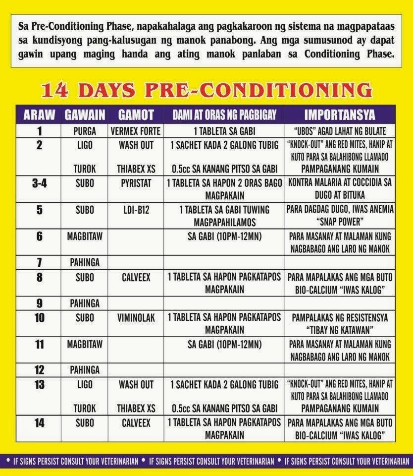 Sabong Moon Calendar | Calendar For Planning
