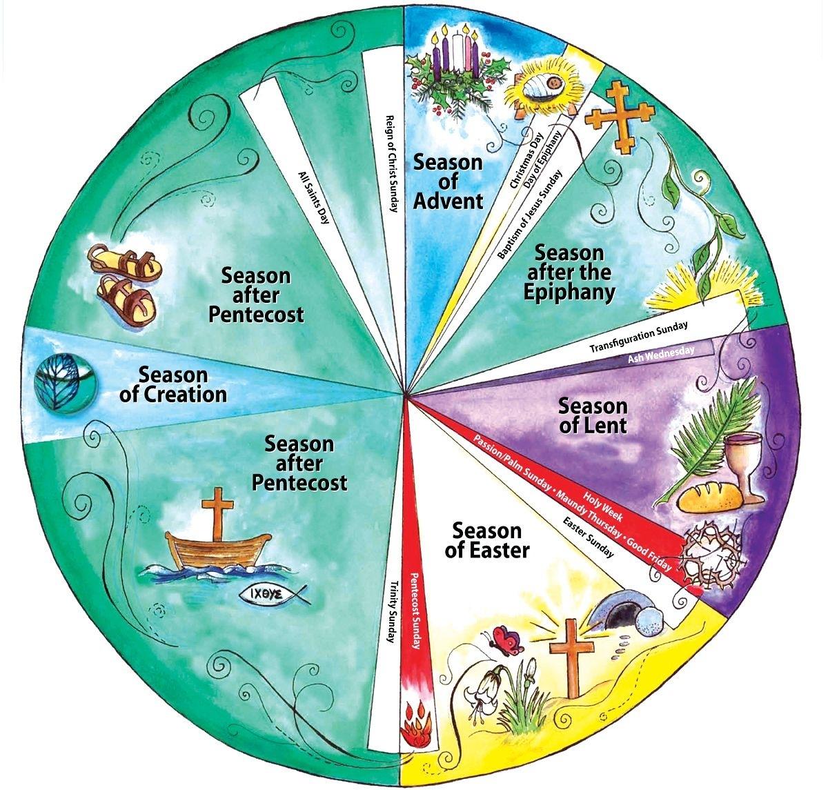 Seasons Of The Year. . . | Christian Calendar