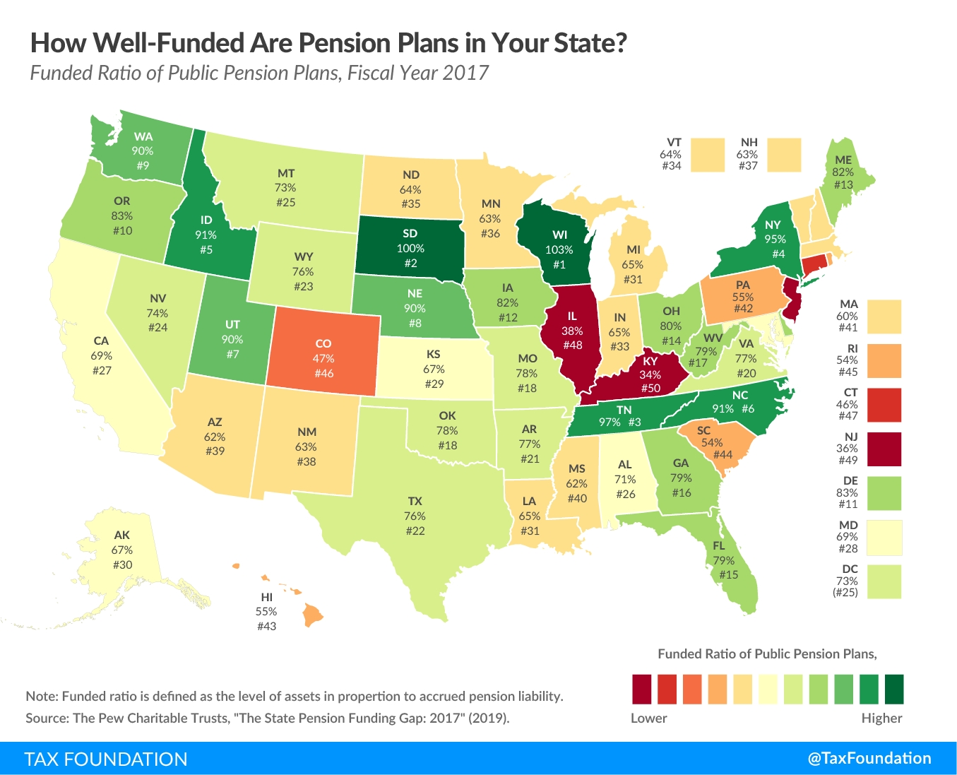 State Public Pension Plans Underfunded Amid Coroanvirus Crisis