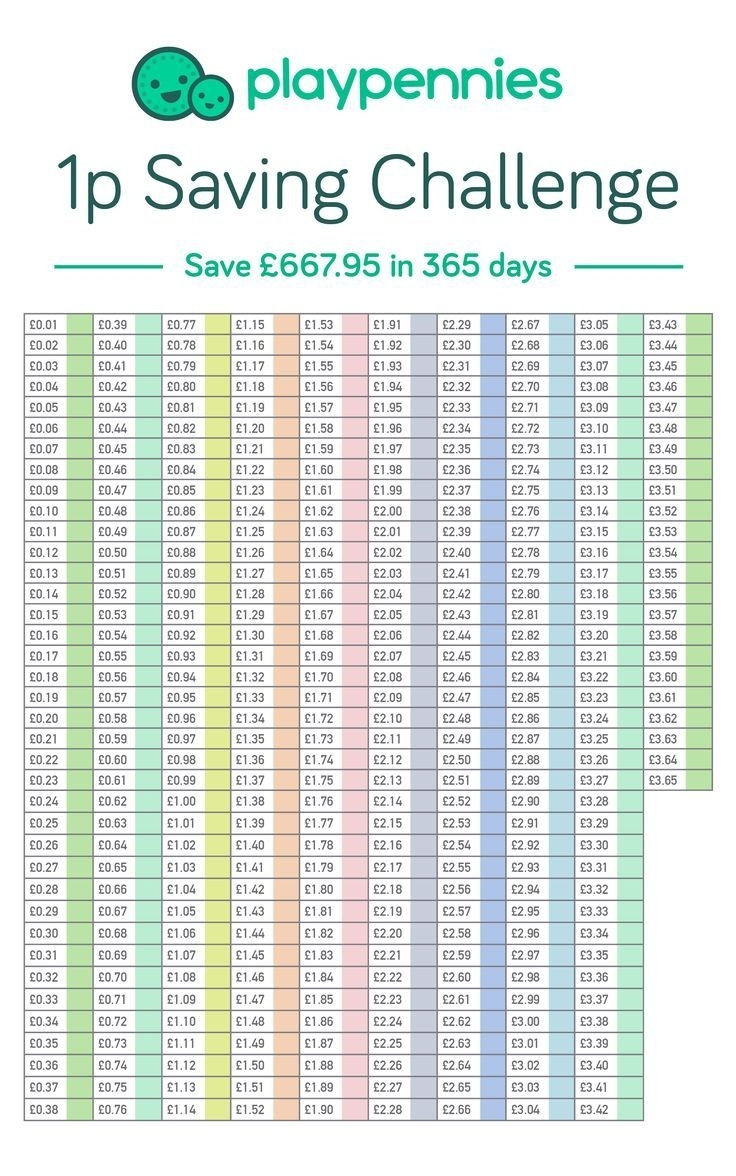 The Playpennies 1P Saving Challenge | Savings Challenge