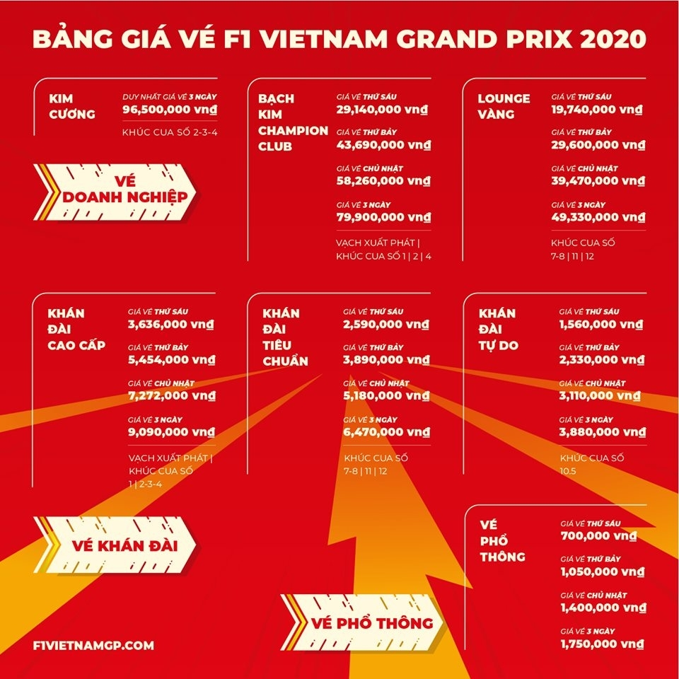 Vietnam Grand Prix: Dates, Circuit Details And Tickets