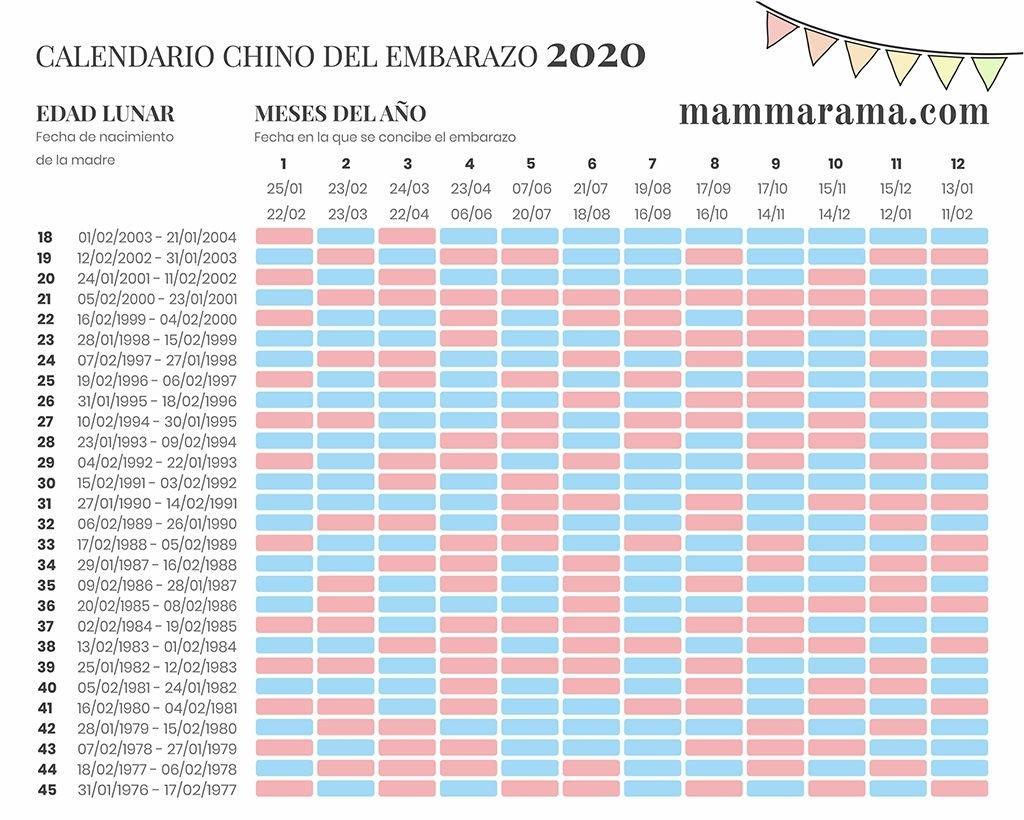 Calendario Chino Del Embarazo 2020 En 2020 | Tabla China Del Embarazo, Calendario Del Embarazo