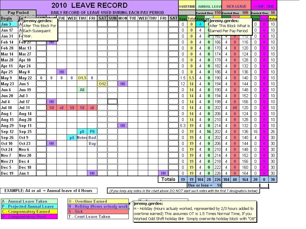 2010 Interactive Federal Leave Chart - Seakintruth