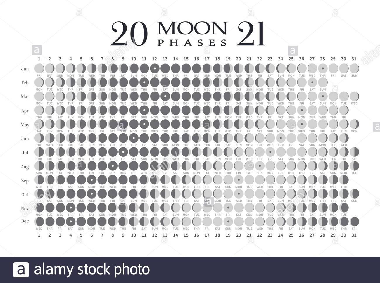 2021 Moon Phases Calendar On White Background Astronomy