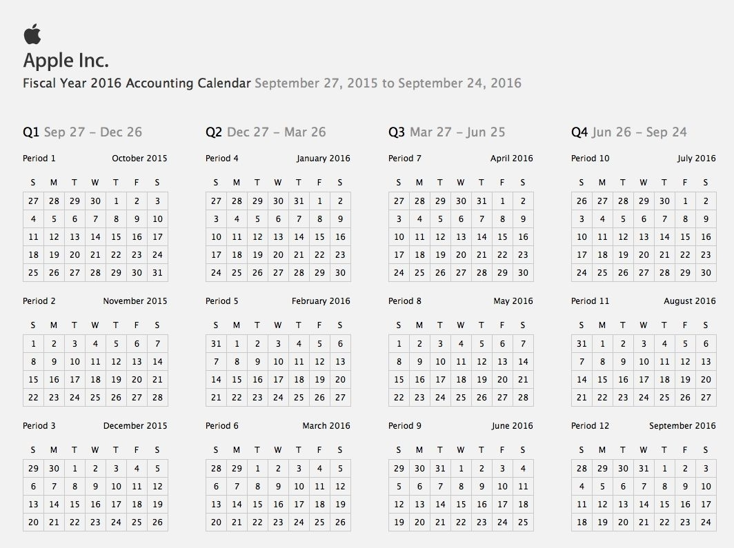 Calendar Year Or Fiscal Year In 2020 | Small Business Blog