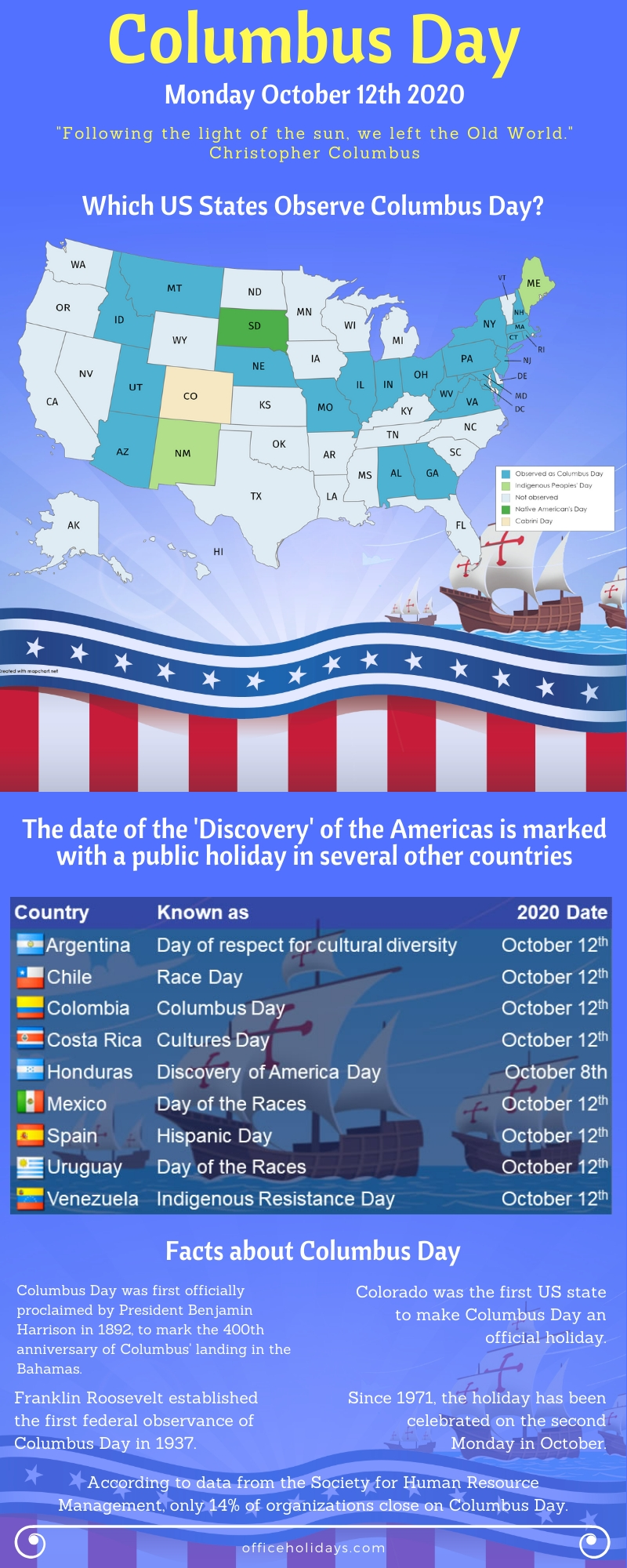 Columbus Day By State | Office Holidays