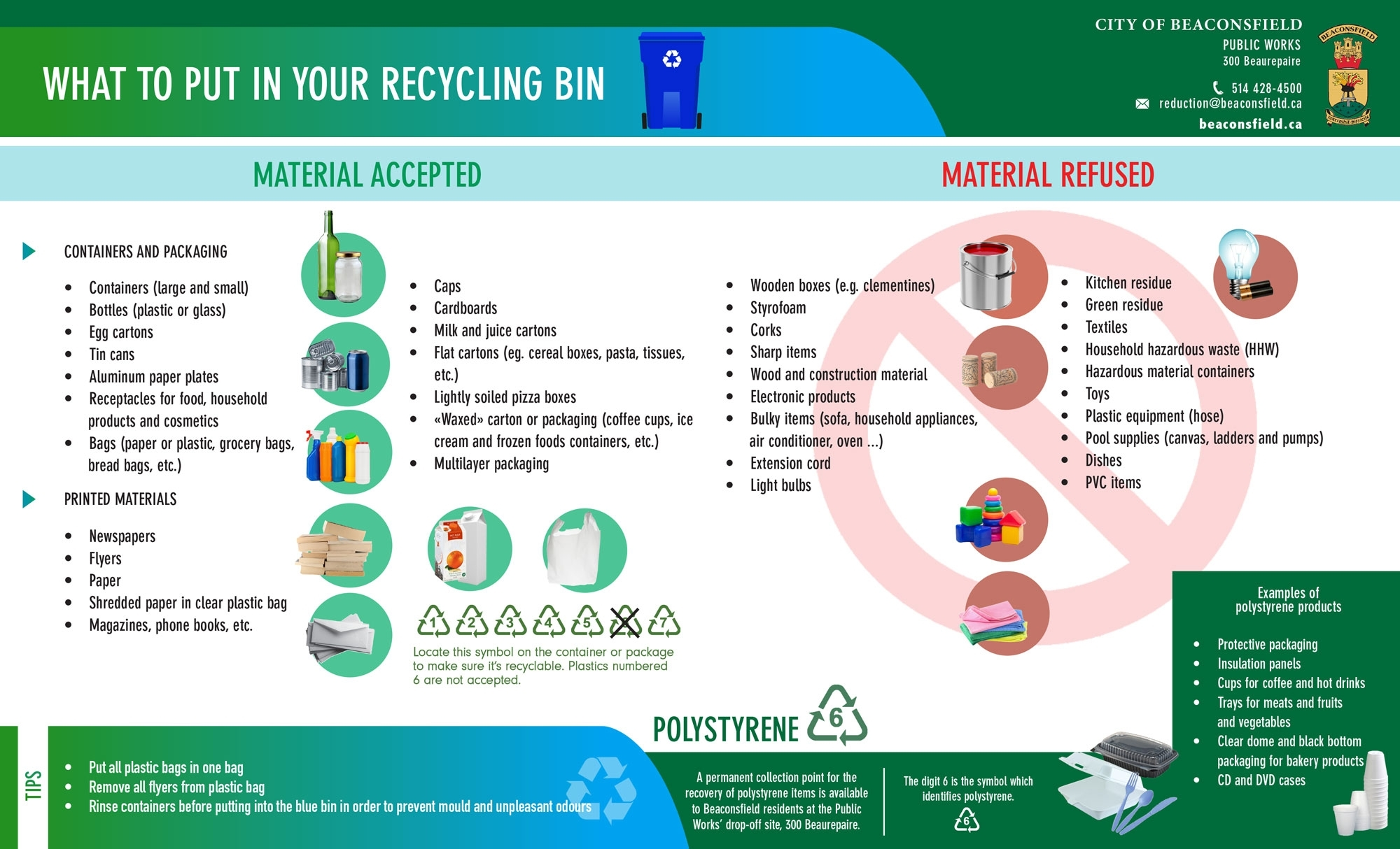 Composting , Recycling And Waste