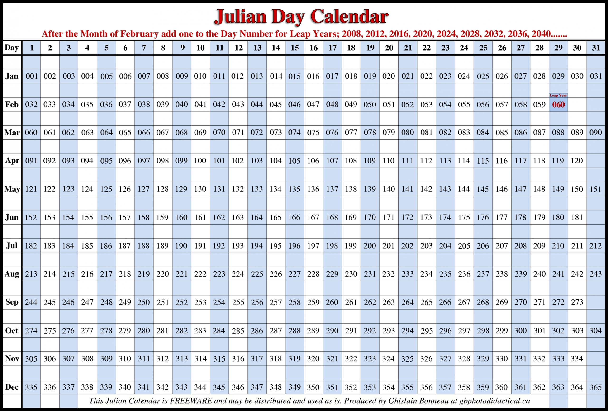 Free Printable Julian Date Calendar 2021 | Julian Dates