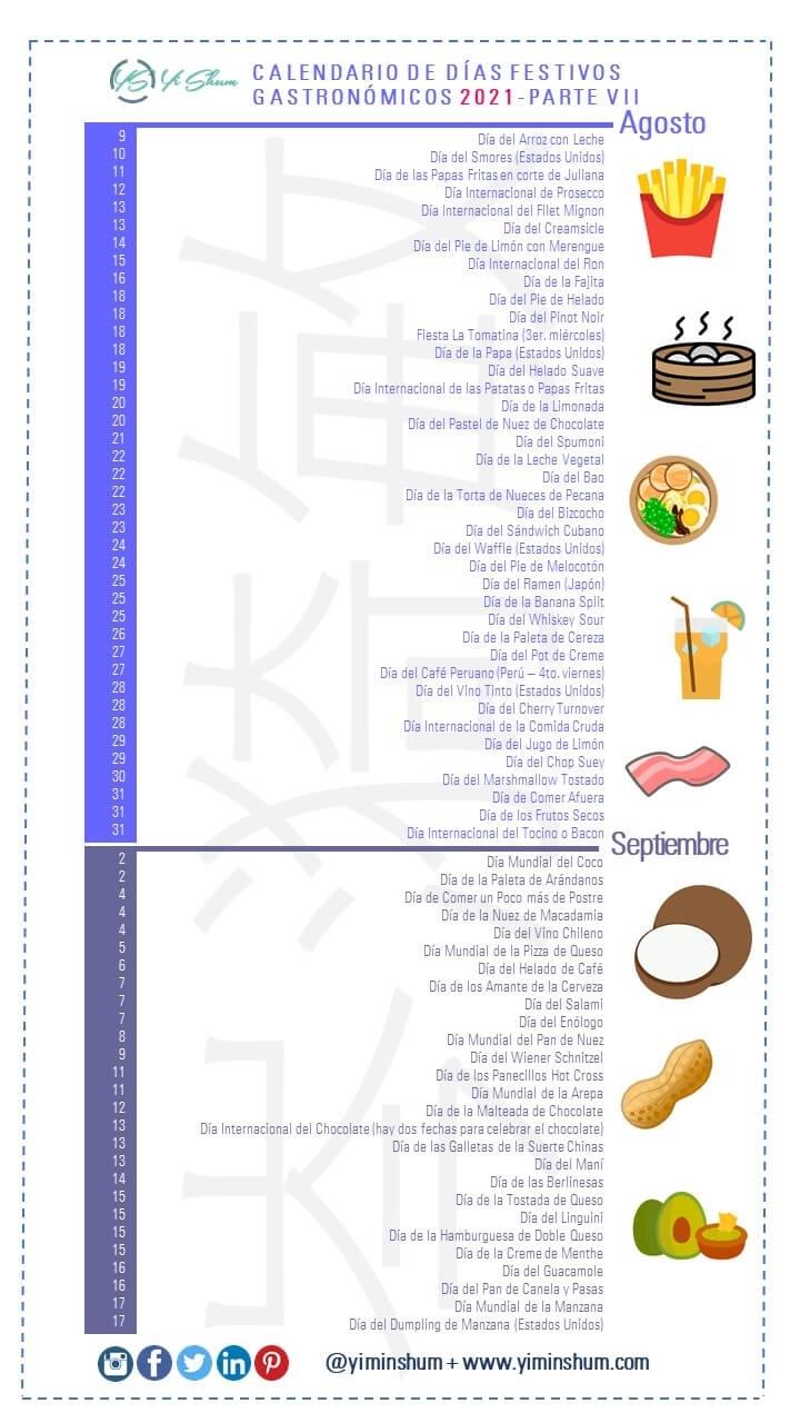 Gastronómico 2021: Días Y Fechas Mundiales E Internacionales