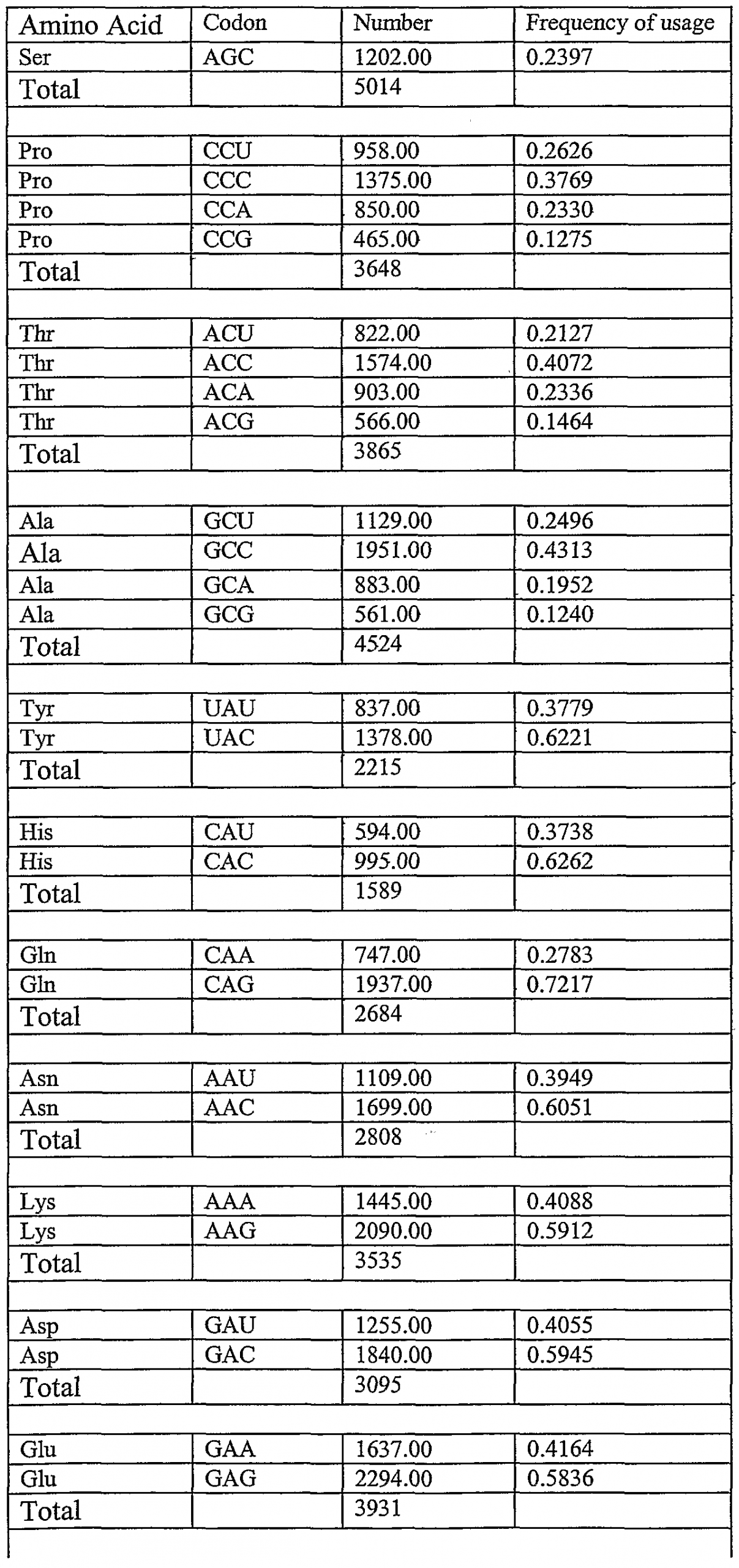 Gcu Academic Calendar 2021-20 In 2020 | Academic Calendar