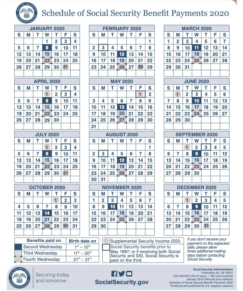 Here'S The 2020 Social Security Payment Schedule - Direct