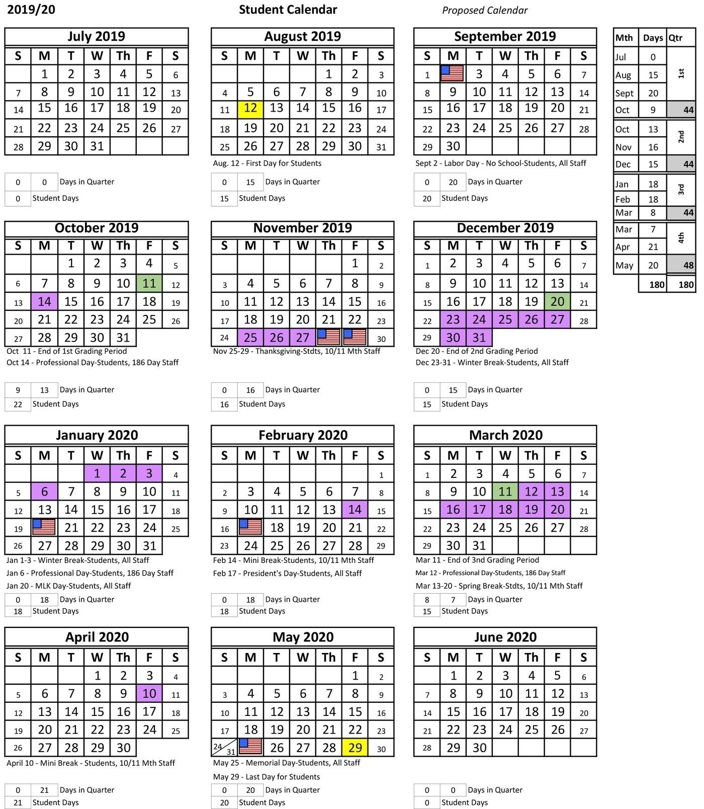 Impressive 2020 Calendar With Numbered Days In 2020 | School