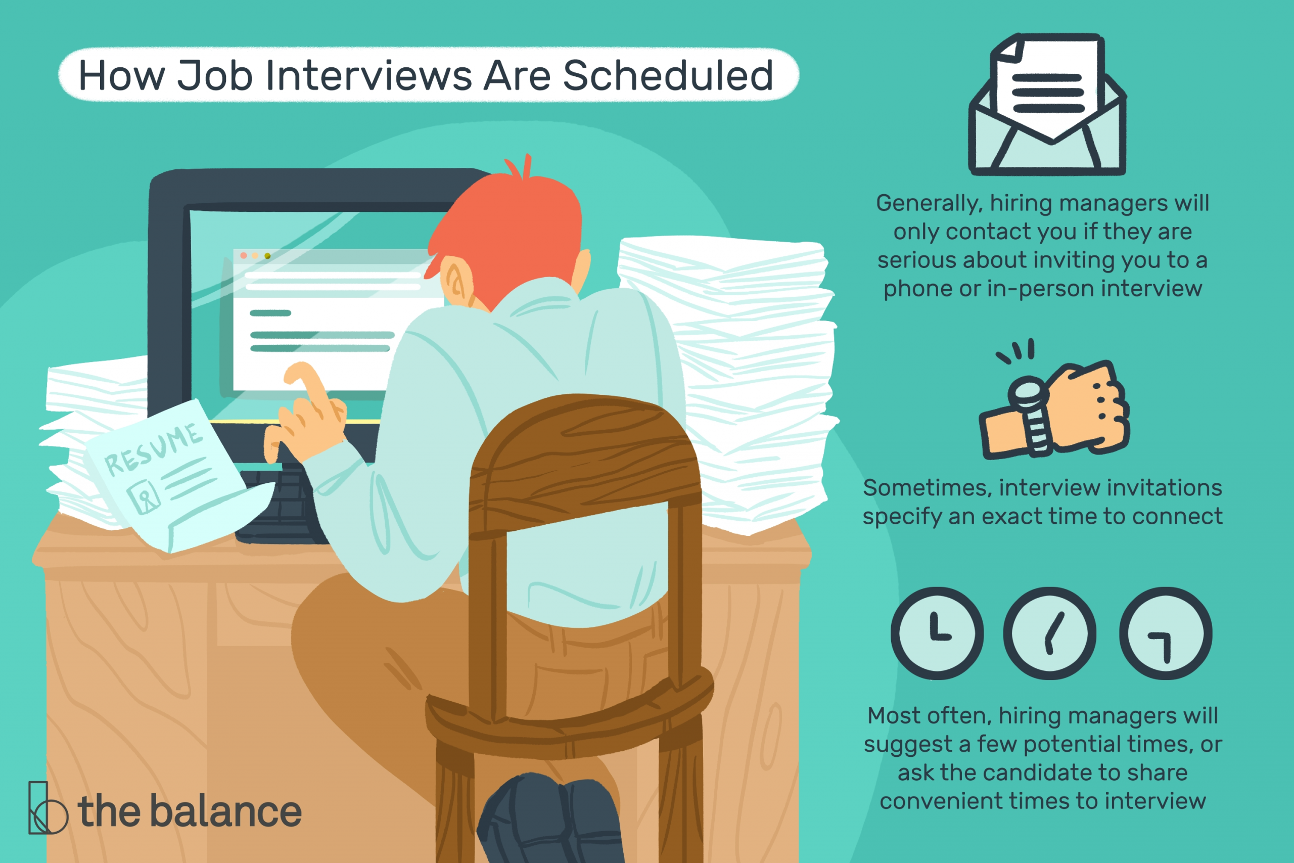 Job Interview Invitation Letter Examples