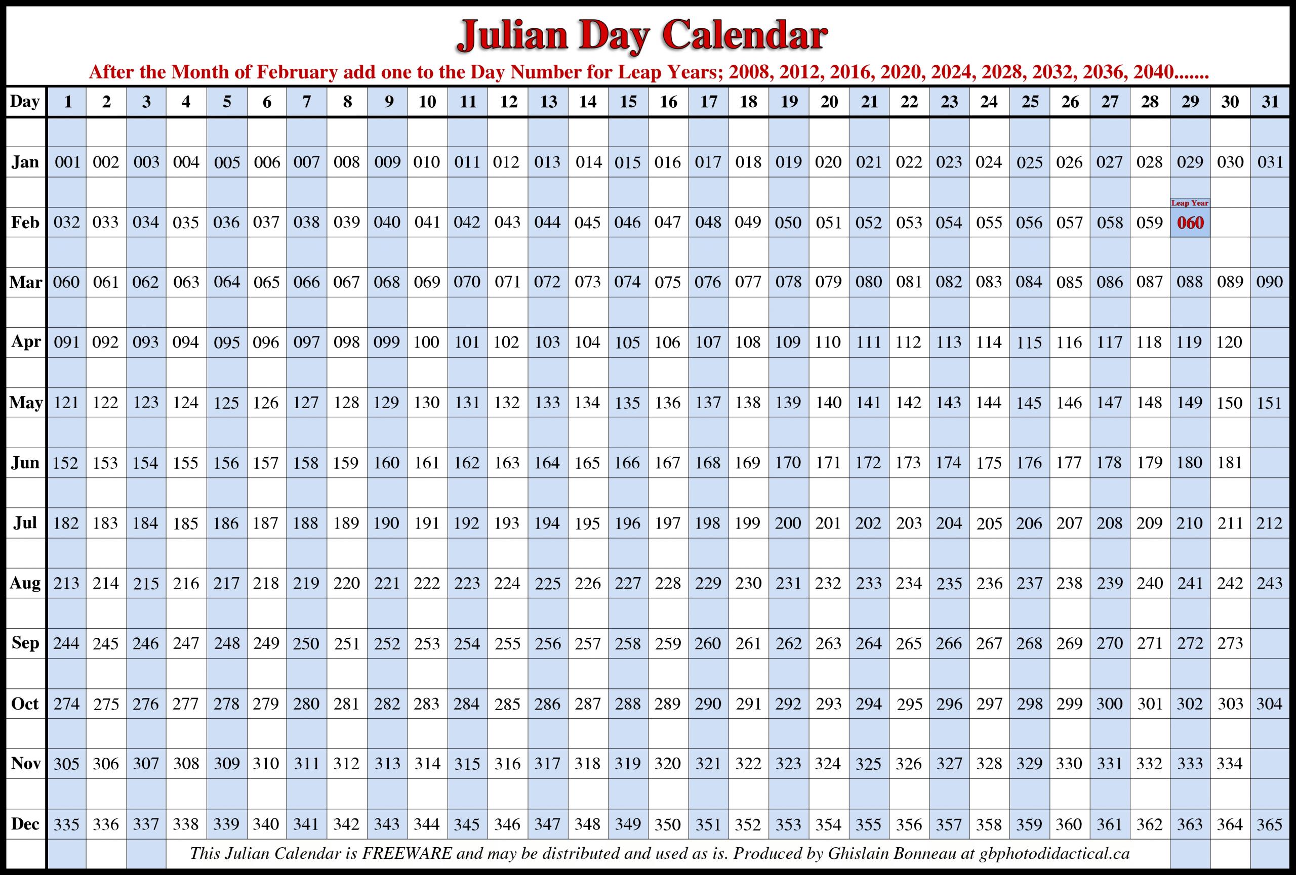 Julian Calendar 2015 Printable • Printable Calendar Template