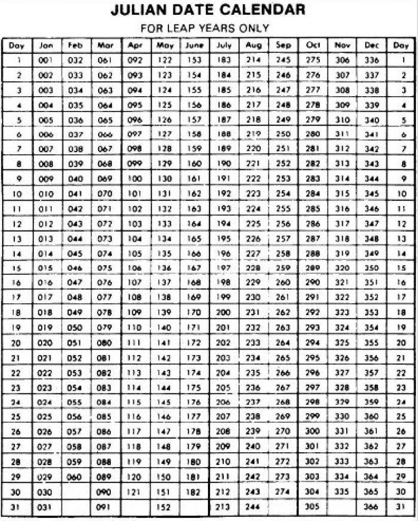 Julian Date Calendar Leap Year Pdf | Calendar For Planning