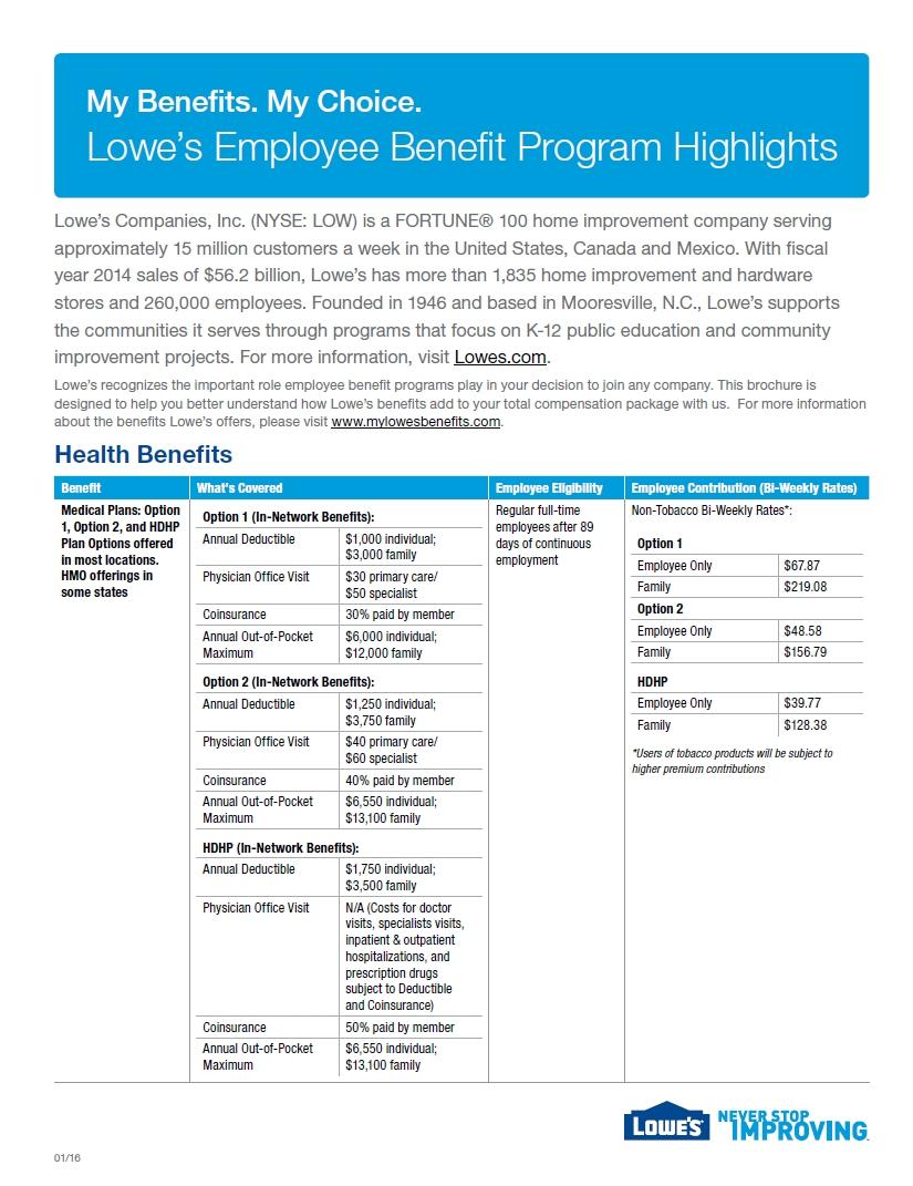 Lowes Payroll Calendar 2021 | Payroll Calendar