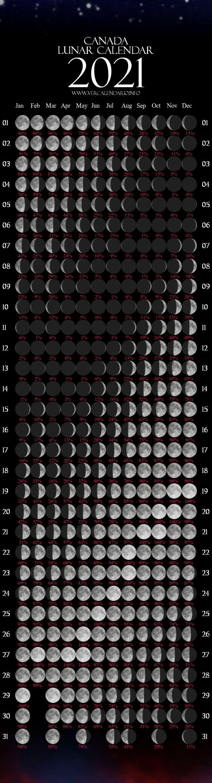Lunar Calendar 2021 (Canada)