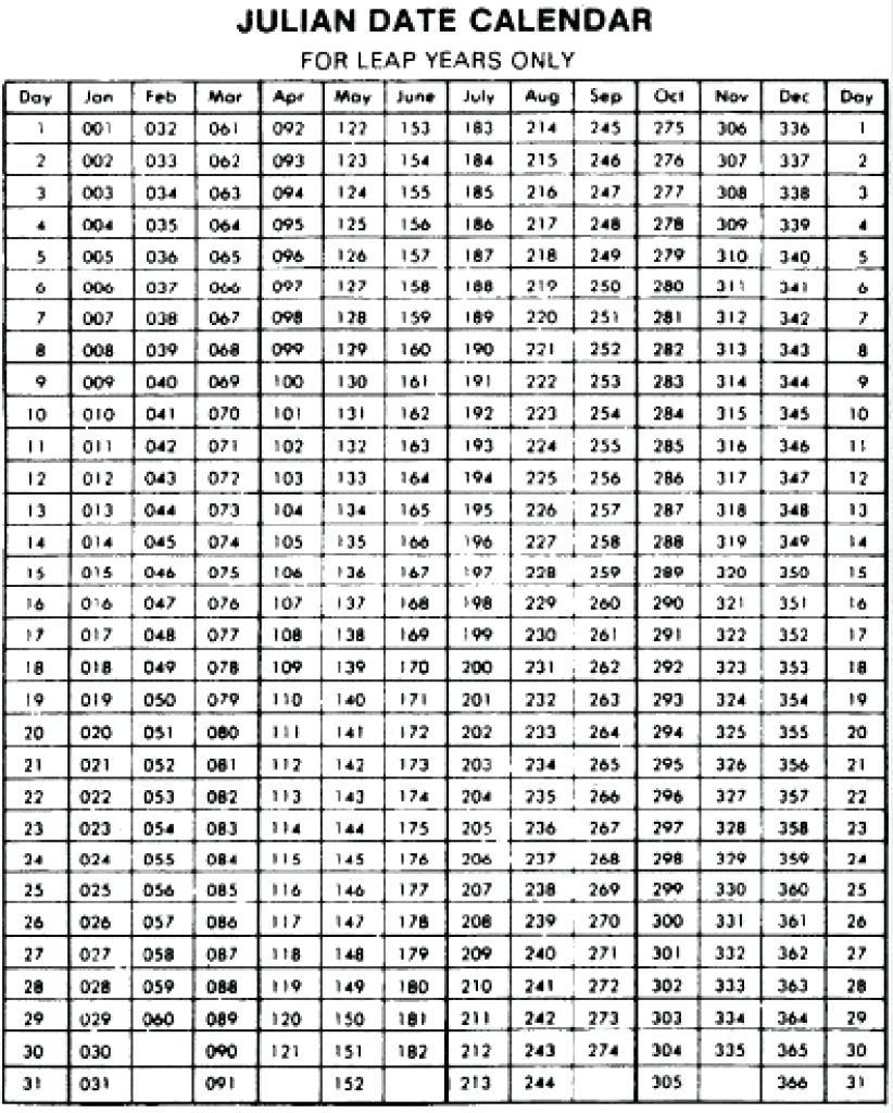 Printable Julian Calendar 2015 - The Future