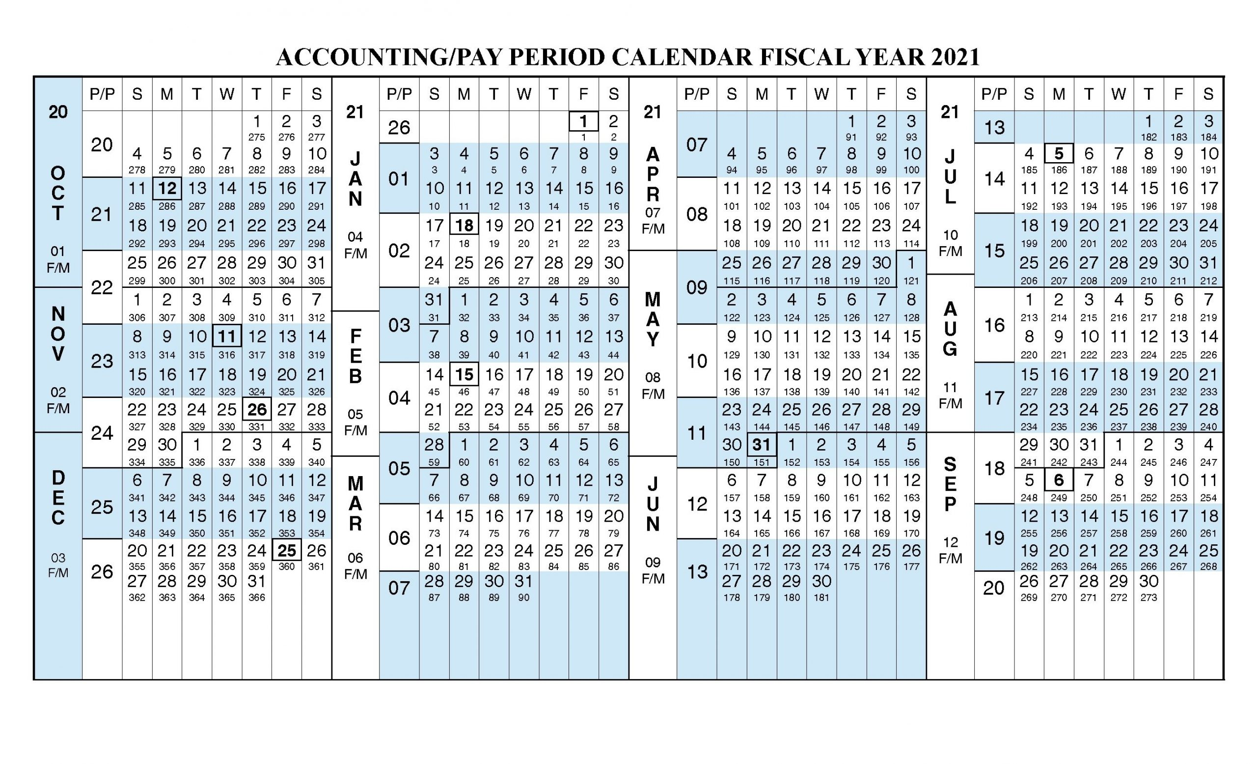 Remarkable Fiscal Year Calendar 2020 Printable | Period
