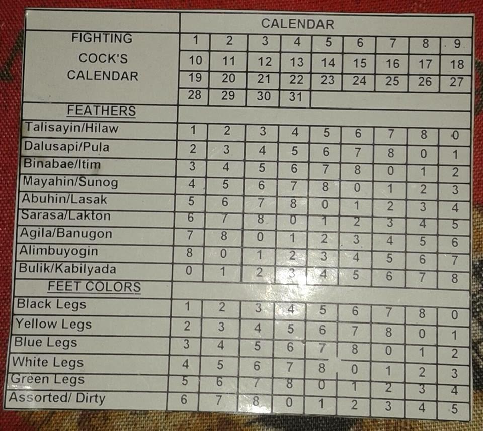 Sabong Moon Calendar   Calendar For Planning