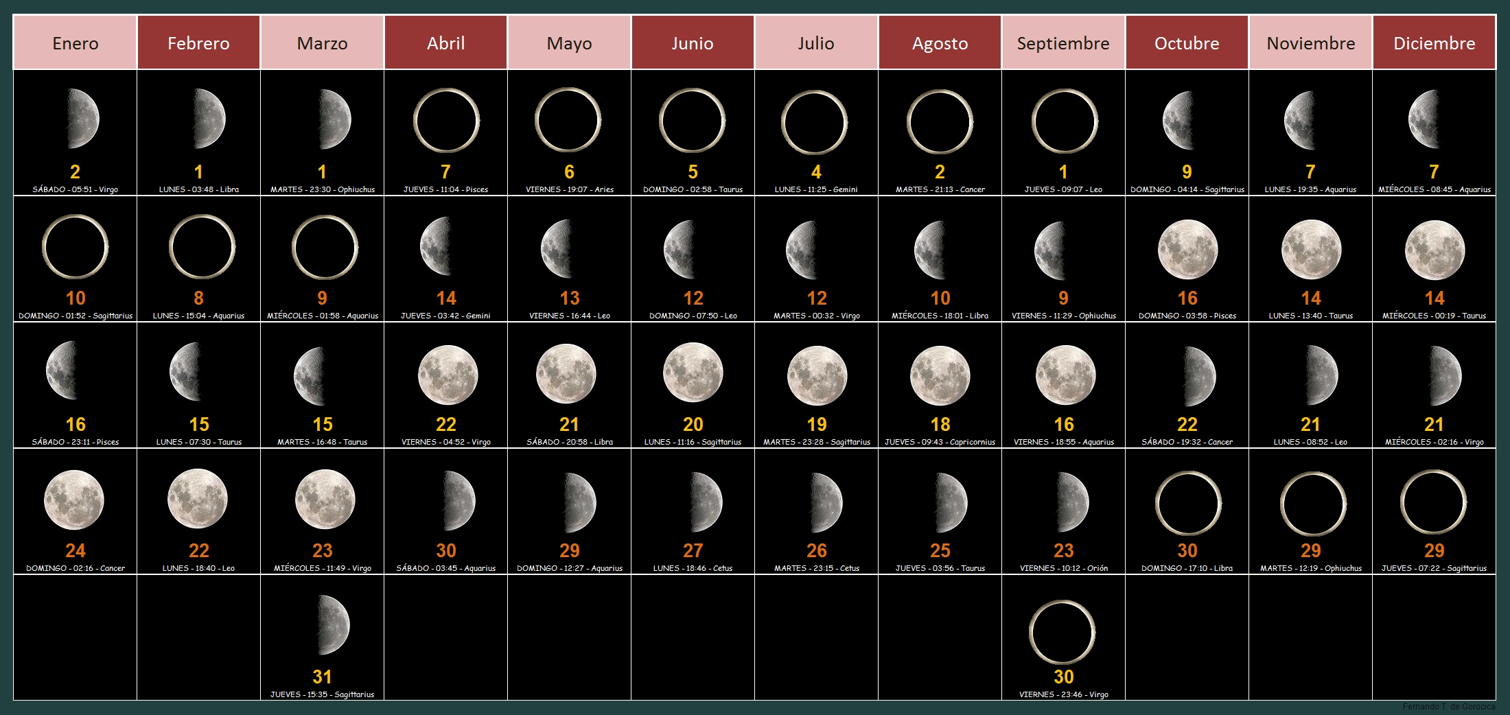 Sabong Moon Calendar | Calendar For Planning