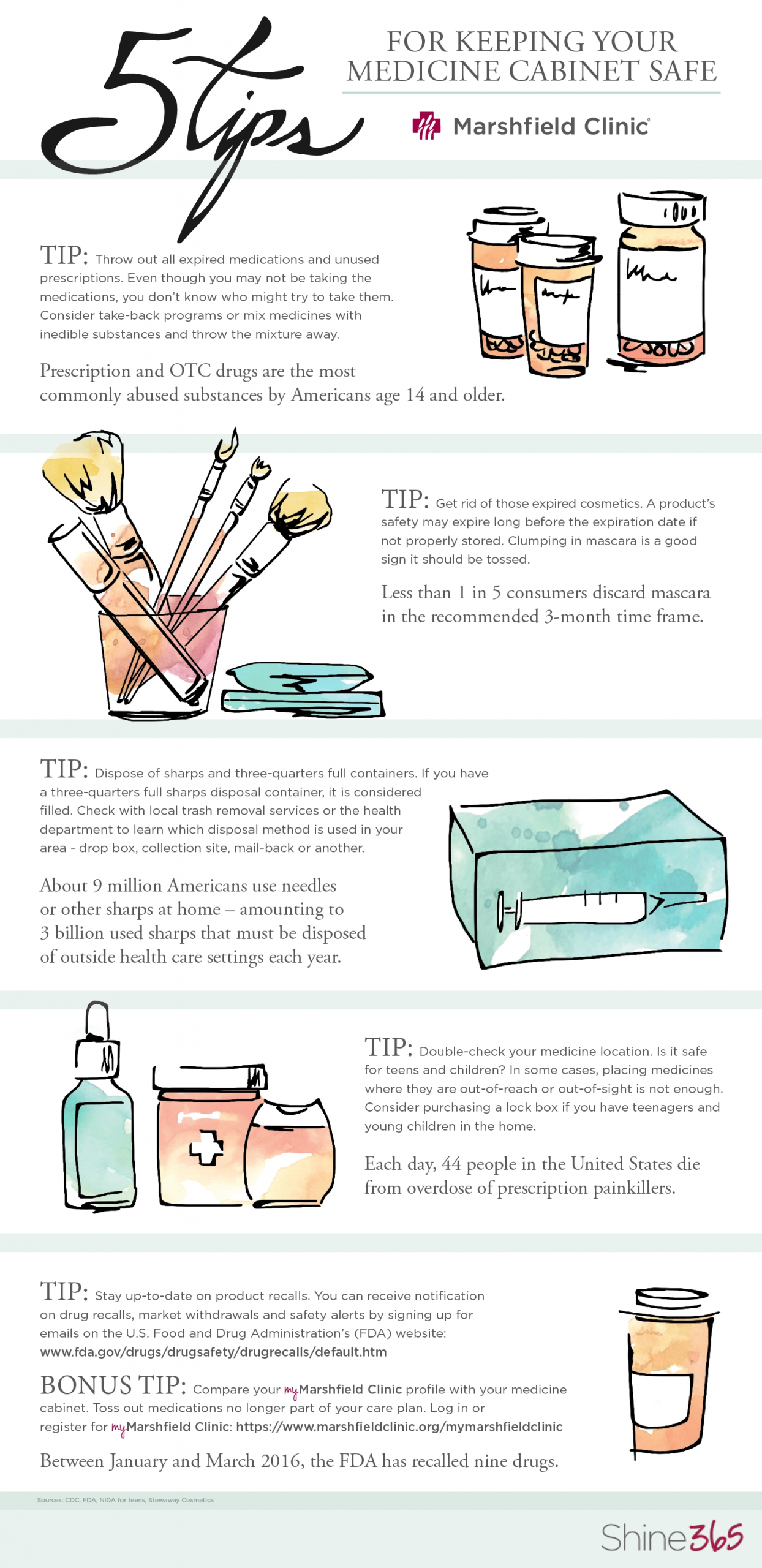 Spring Clean Your Medicine Cabinet | Shine365 From