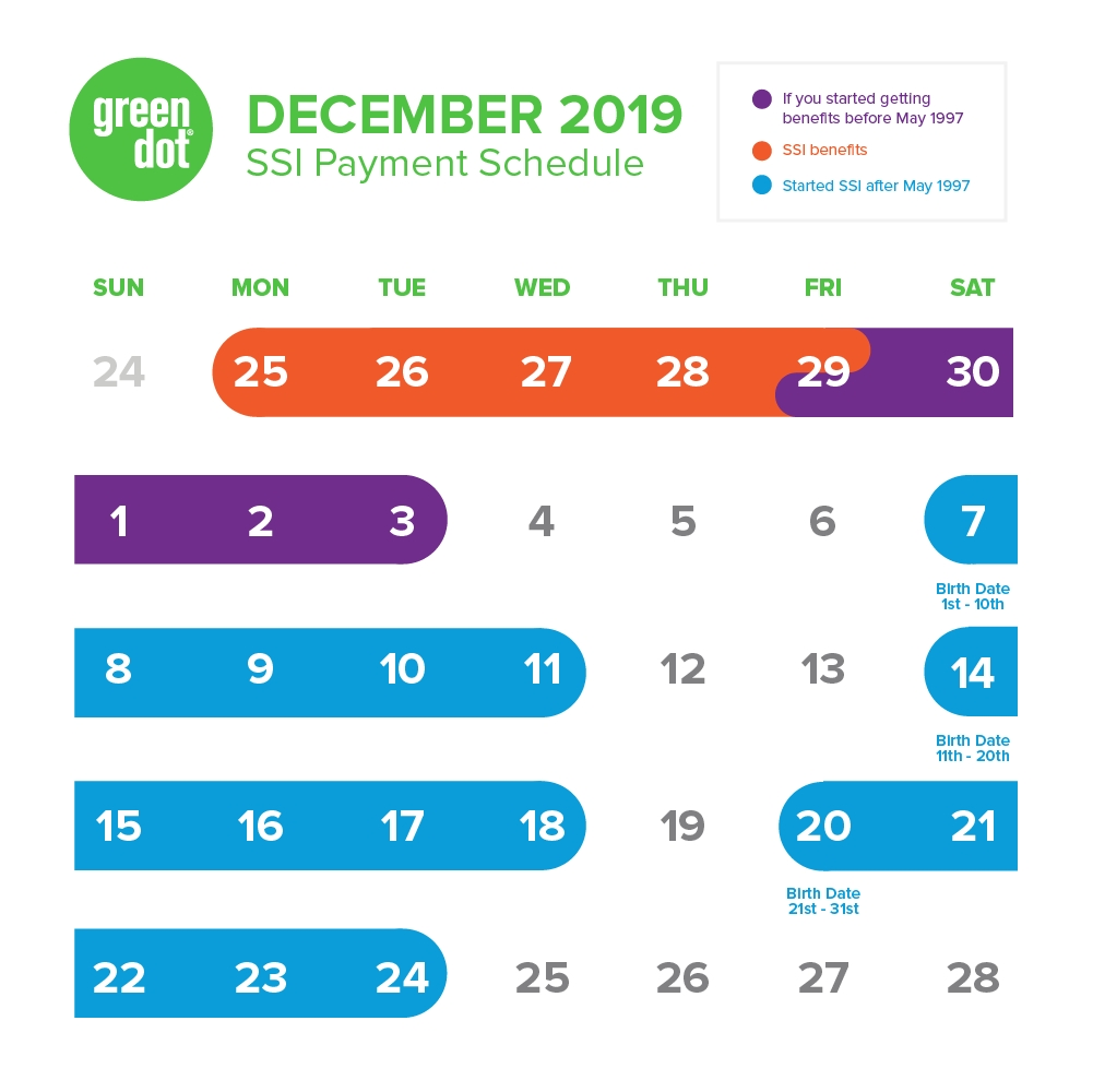 Ssi Social Security Benefits Payment Schedule: December 2019
