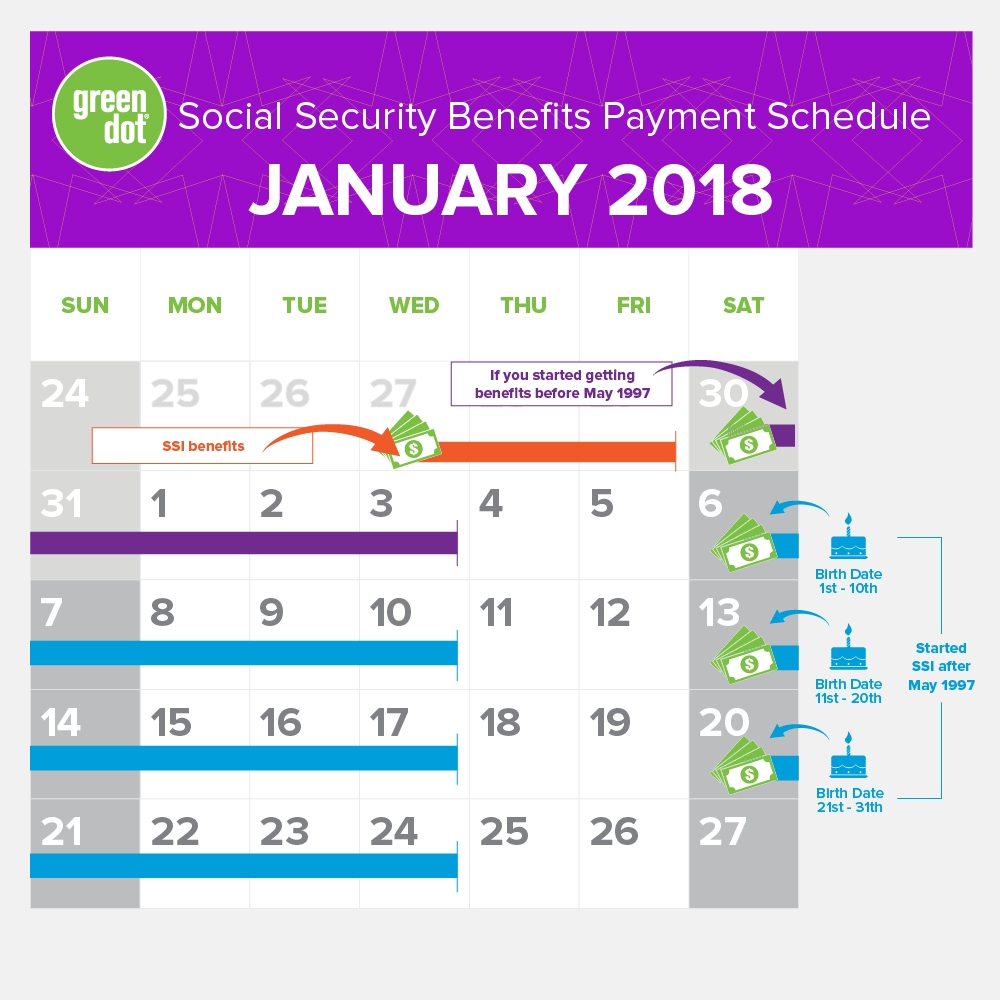 Ssi Social Security Benefits Payment Schedule January 2018