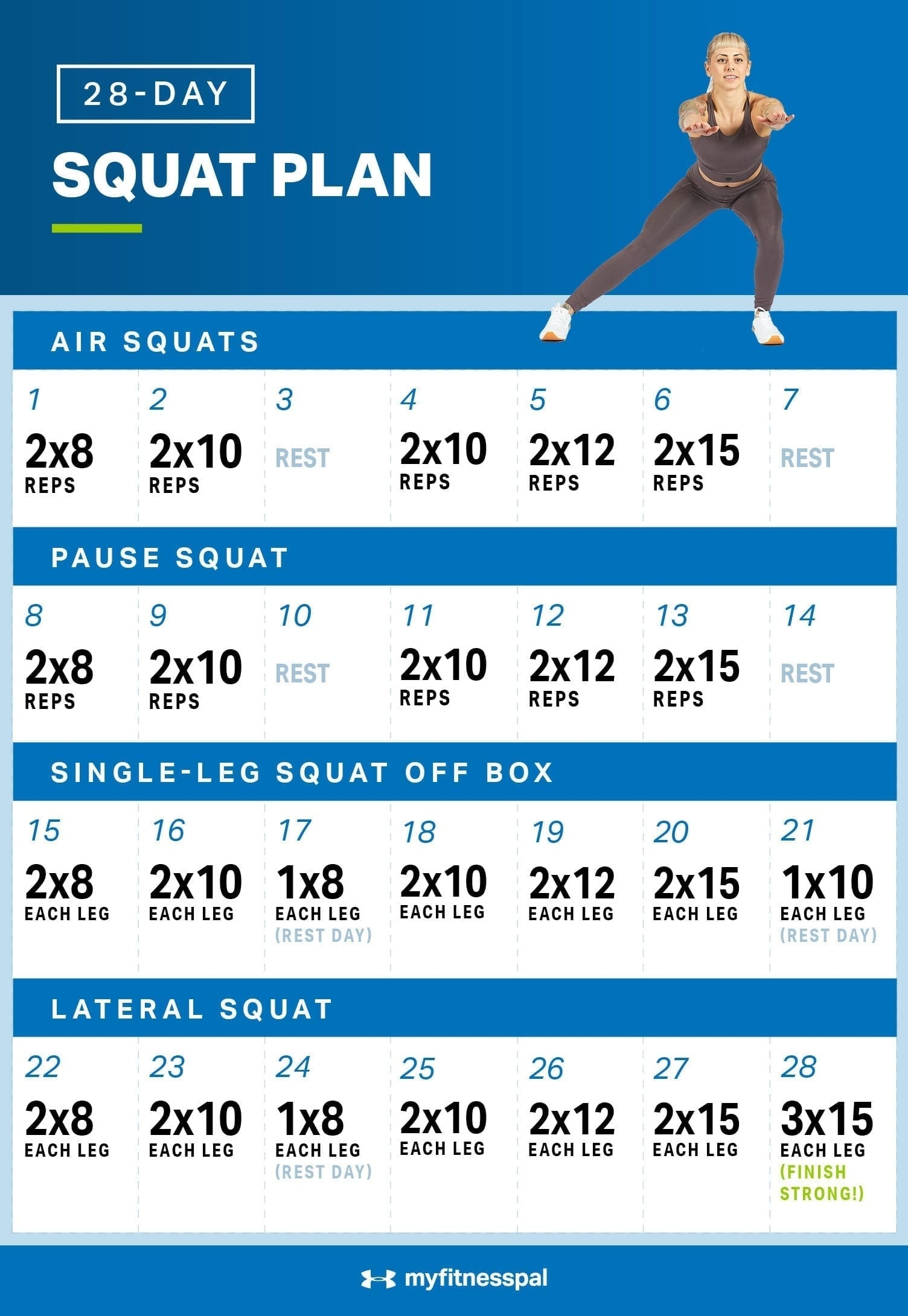 The 28-Day Squat Plan You'Ll Want To Start Now | Myfitnesspal